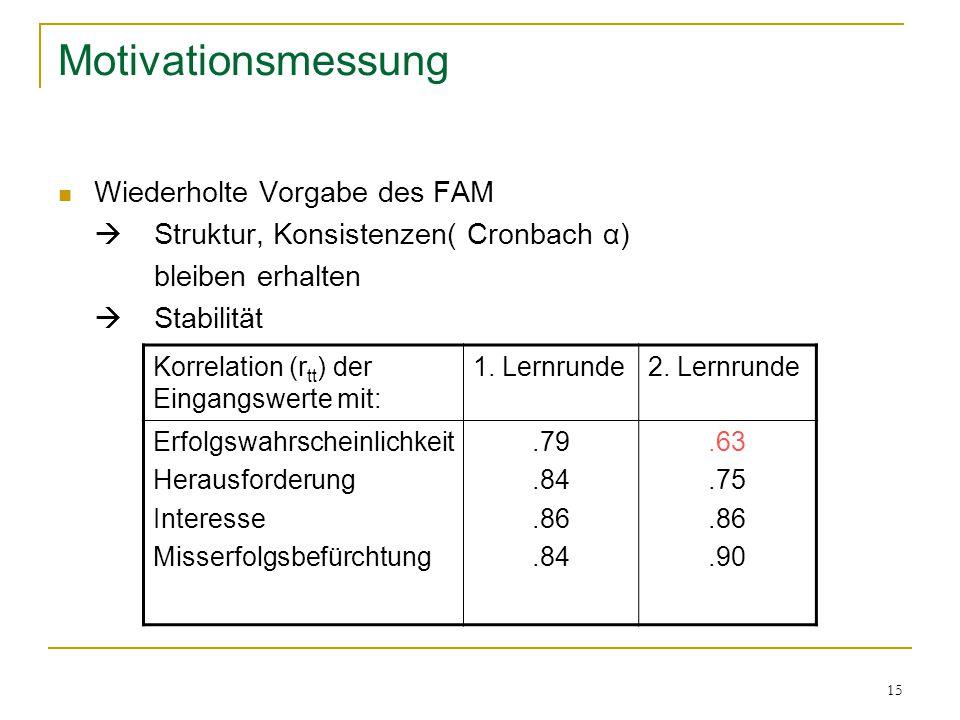15 Motivationsmessung Wiederholte Vorgabe des FAM  Struktur, Konsistenzen( Cronbach α) bleiben erhalten  Stabilität Korrelation (r tt ) der Eingangswerte mit: 1.