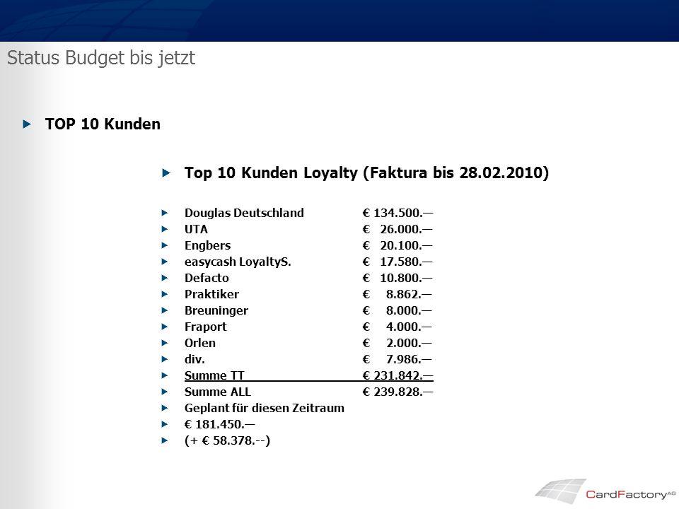 Status Budget bis jetzt  TOP 10 Kunden  Top 10 Kunden Loyalty (Faktura bis 28.02.2010)  Douglas Deutschland€ 134.500.—  UTA€ 26.000.—  Engbers€ 20.100.—  easycash LoyaltyS.€ 17.580.—  Defacto€ 10.800.—  Praktiker€ 8.862.—  Breuninger€ 8.000.—  Fraport€ 4.000.—  Orlen€ 2.000.—Summe TT € 231.842.—  div.€ 7.986.— Summe ALL € 239.828.—  Summe TT € 231.842.—  Summe ALL € 239.828.—  Geplant für diesen Zeitraum  € 181.450.—  (+ € 58.378.--)