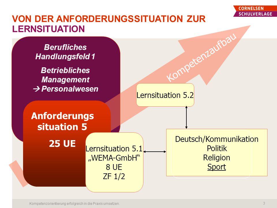VON DER ANFORDERUNGSSITUATION ZUR LERNSITUATION Kompetenzorientierung erfolgreich in die Praxis umsetzen.