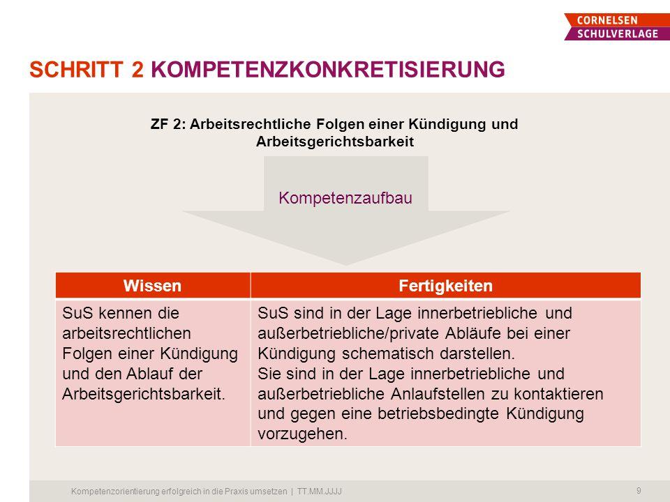 SCHRITT 3 INHALTSKONKRETISIERUNG Kompetenzorientierung erfolgreich in die Praxis umsetzen. 10