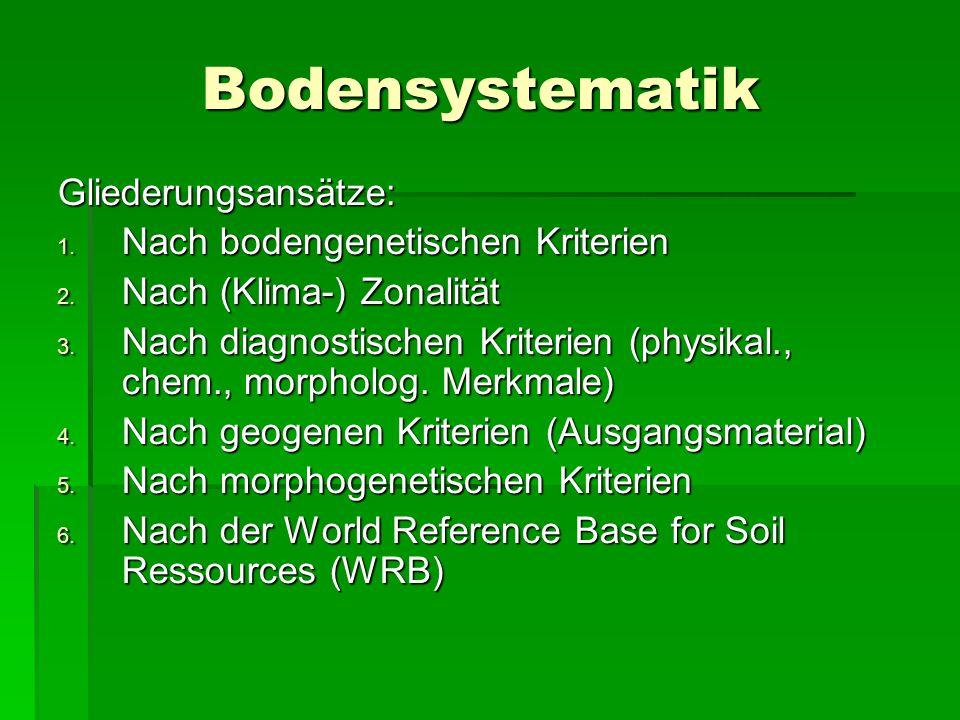 Bodensystematik Gliederungsansätze: 1. Nach bodengenetischen Kriterien 2. Nach (Klima-) Zonalität 3. Nach diagnostischen Kriterien (physikal., chem.,