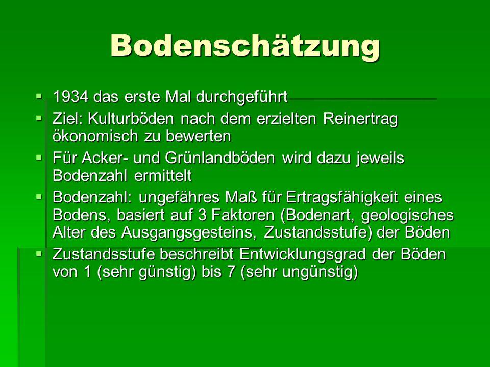 Bodenschätzung  1934 das erste Mal durchgeführt  Ziel: Kulturböden nach dem erzielten Reinertrag ökonomisch zu bewerten  Für Acker- und Grünlandböd