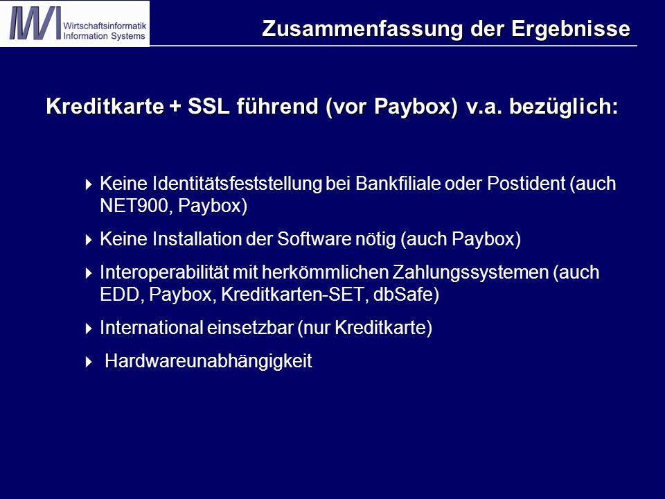 Zusammenfassung der Ergebnisse Kreditkarte + SSL führend (vor Paybox) v.a. bezüglich:  Keine Identitätsfeststellung bei Bankfiliale oder Postident (a