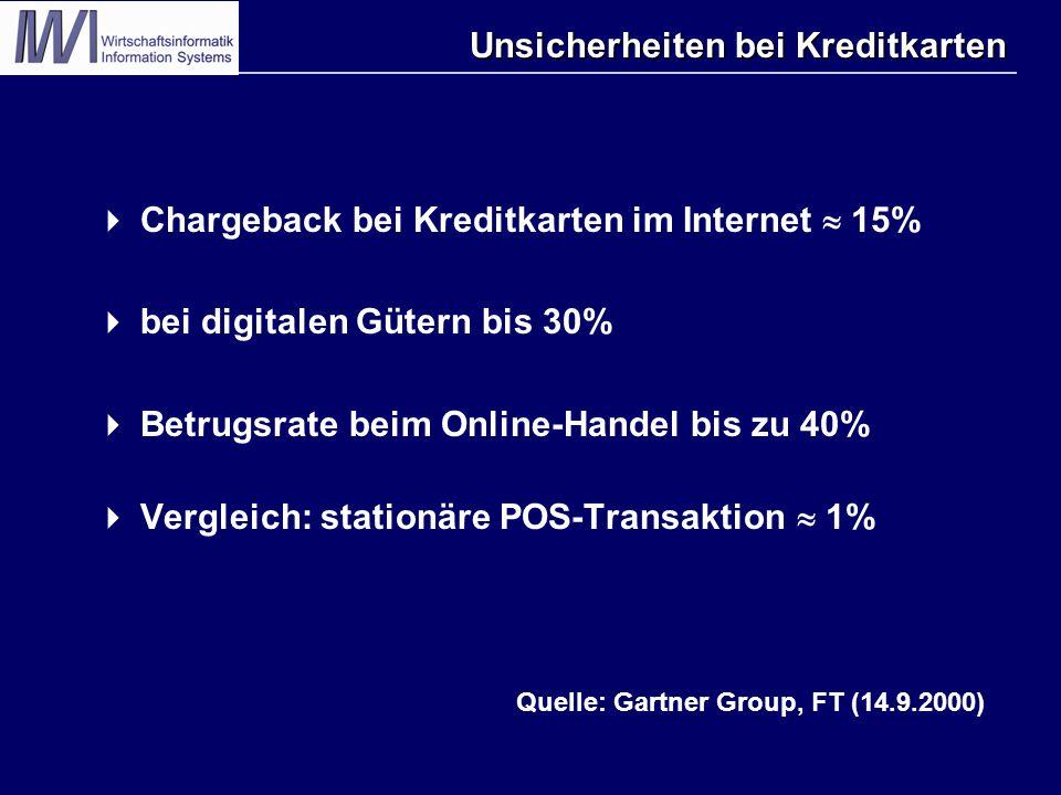 Unsicherheiten bei Kreditkarten  Chargeback bei Kreditkarten im Internet  15%  bei digitalen Gütern bis 30%  Betrugsrate beim Online-Handel bis zu