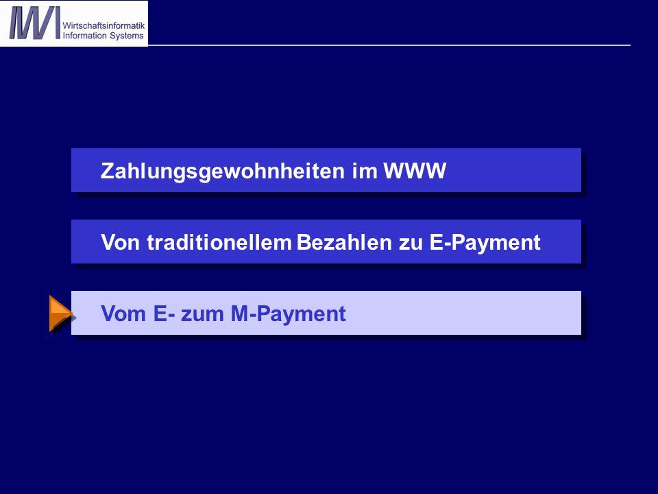 Zahlungsgewohnheiten im WWWVom E- zum M-PaymentVon traditionellem Bezahlen zu E-Payment