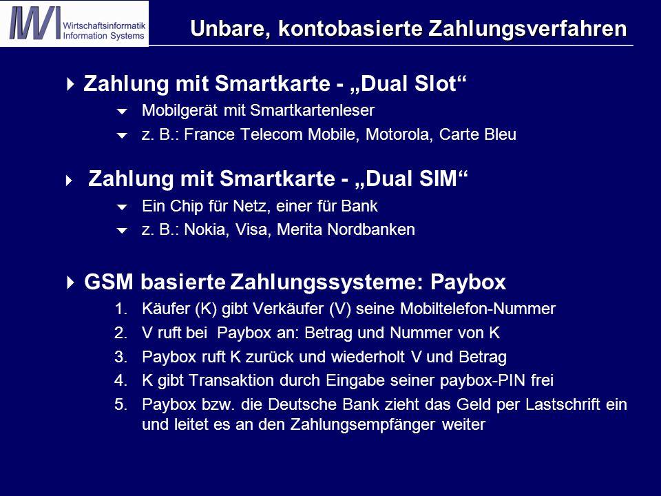 "Unbare, kontobasierte Zahlungsverfahren  Zahlung mit Smartkarte - ""Dual Slot""  Mobilgerät mit Smartkartenleser  z. B.: France Telecom Mobile, Motor"