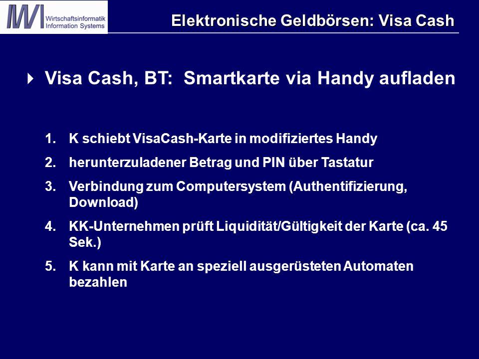 Elektronische Geldbörsen: Visa Cash  Visa Cash, BT: Smartkarte via Handy aufladen 1.K schiebt VisaCash-Karte in modifiziertes Handy 2.herunterzuladen