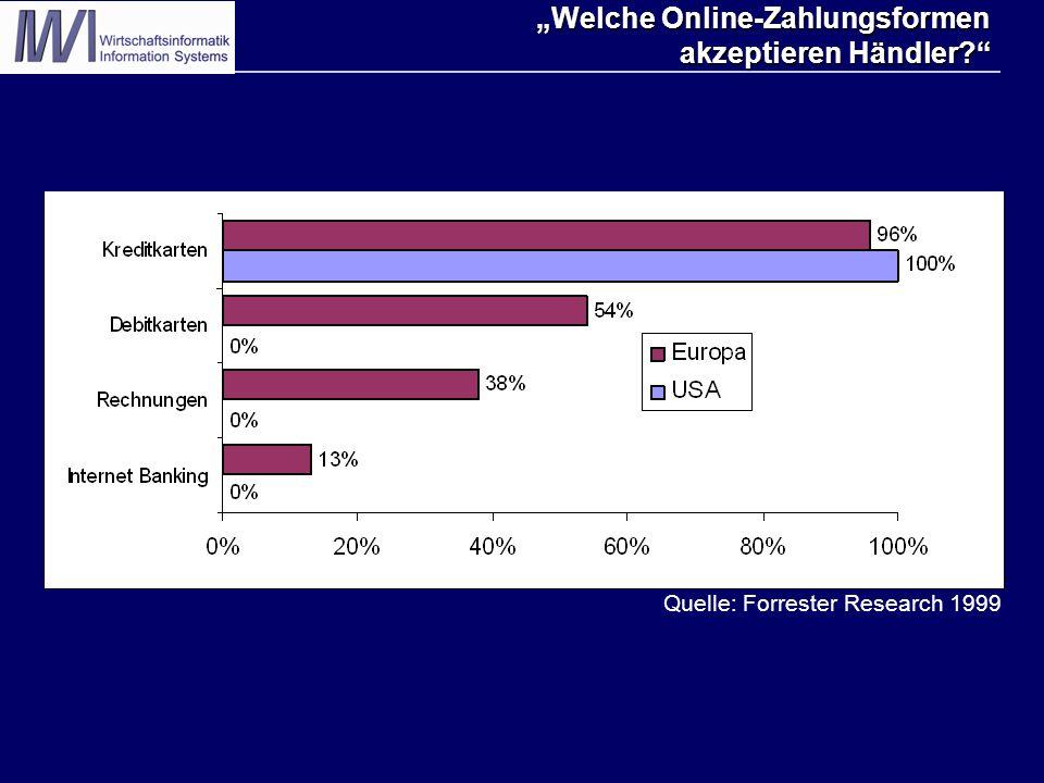 """""""Welche Online-Zahlungsformen akzeptieren Händler?"""" Quelle: Forrester Research 1999"""