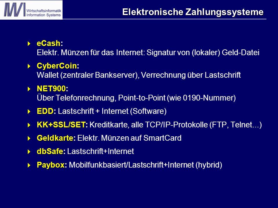 Elektronische Zahlungssysteme  eCash  eCash: Elektr. Münzen für das Internet: Signatur von (lokaler) Geld-Datei  CyberCoin  CyberCoin: Wallet (zen