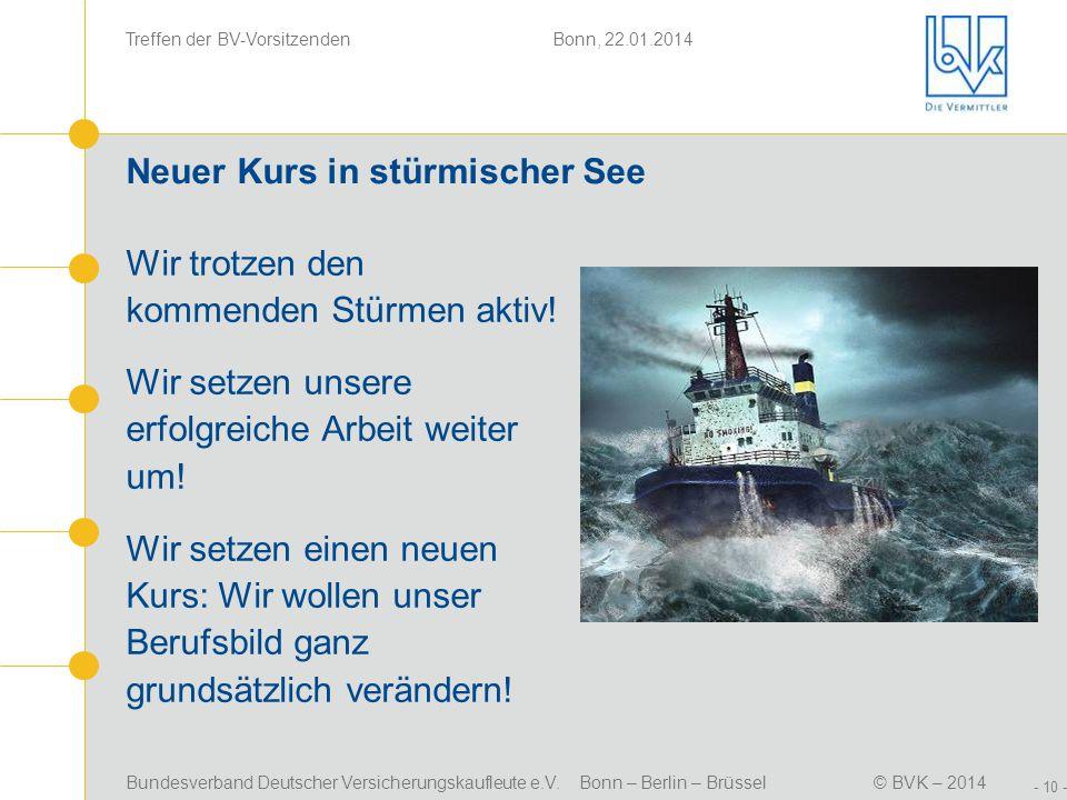 Bundesverband Deutscher Versicherungskaufleute e.V. Bonn – Berlin – Brüssel© BVK – 2014 Treffen der BV-Vorsitzenden Bonn, 22.01.2014 - 10 - Neuer Kurs
