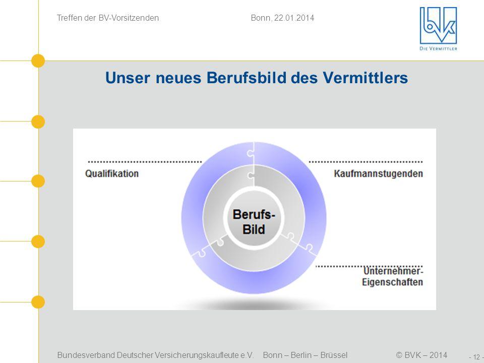 Bundesverband Deutscher Versicherungskaufleute e.V. Bonn – Berlin – Brüssel© BVK – 2014 Treffen der BV-Vorsitzenden Bonn, 22.01.2014 - 12 - Unser neue