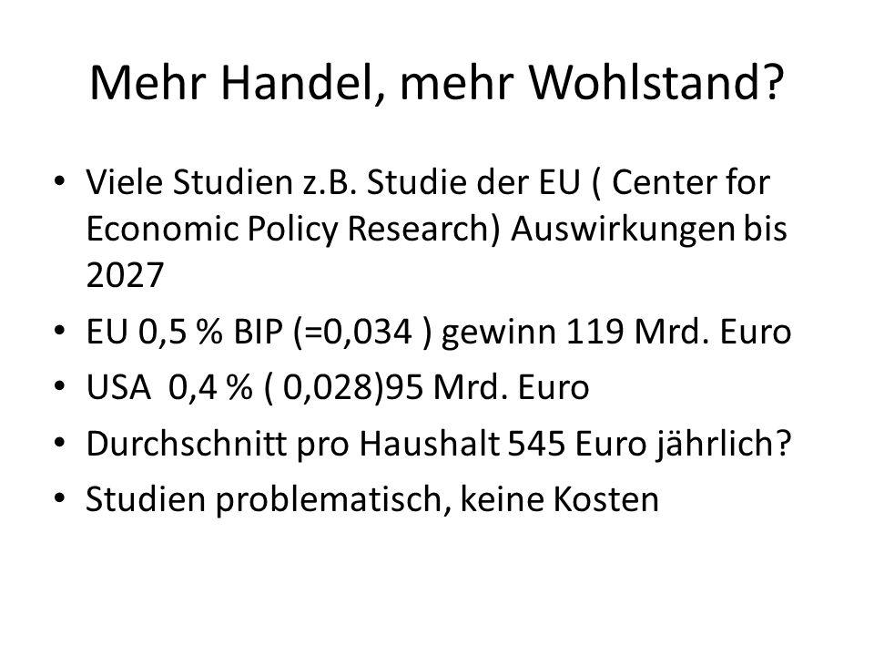 Mehr Handel, mehr Wohlstand? Viele Studien z.B. Studie der EU ( Center for Economic Policy Research) Auswirkungen bis 2027 EU 0,5 % BIP (=0,034 ) gewi