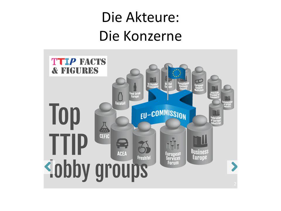 Einschätzung der Auswirkungen Da die Verhandlungen geheim und die Unterlagen geheim sind, lässt zur zur Zeit schwer abschätzen welche Auswirkungen TTIP auf die Konsumentinnen und Konsumenten haben wird.