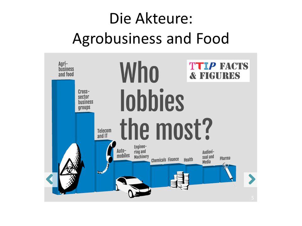 Die Akteure: Agrobusiness and Food