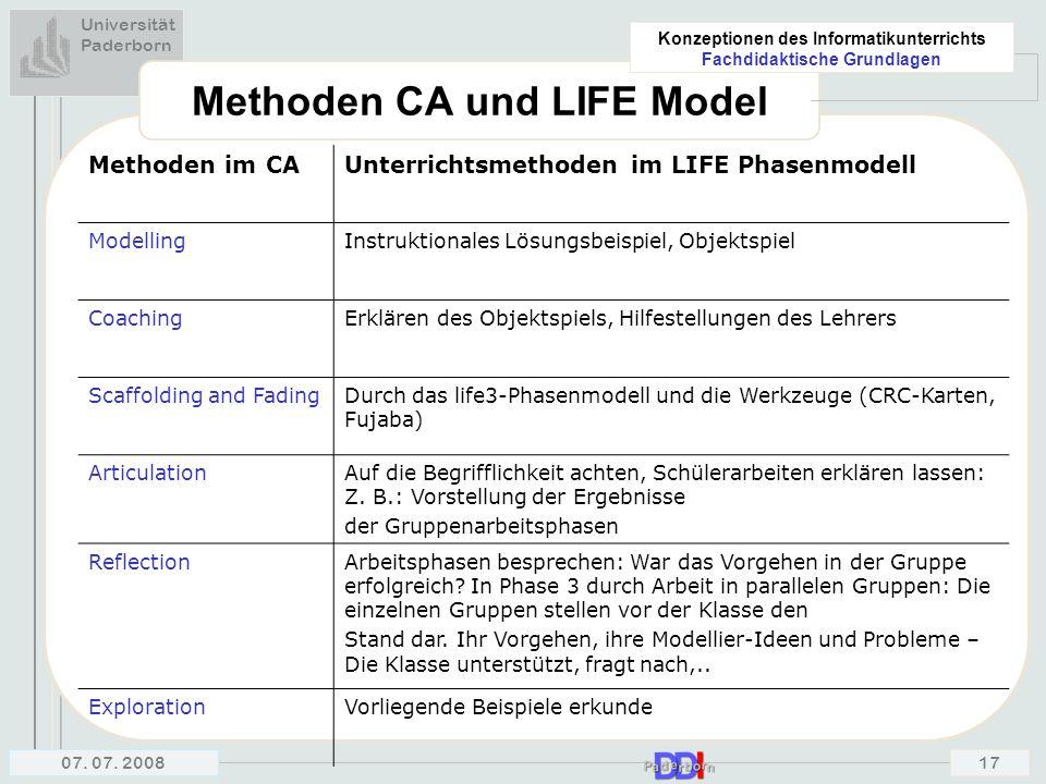 Universität Paderborn Konzeptionen des Informatikunterrichts Fachdidaktische Grundlagen 07. 07. 200817 Methoden CA und LIFE Model Methoden im CAUnterr