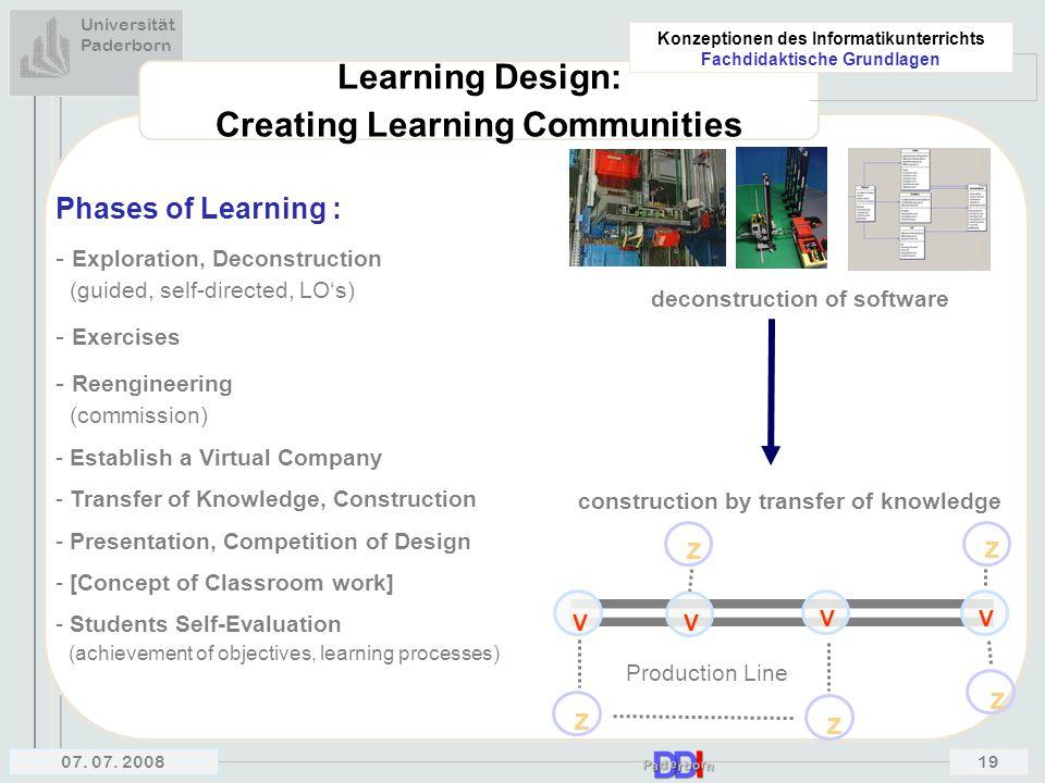 Universität Paderborn Konzeptionen des Informatikunterrichts Fachdidaktische Grundlagen 07. 07. 200819 Learning Design: Creating Learning Communities