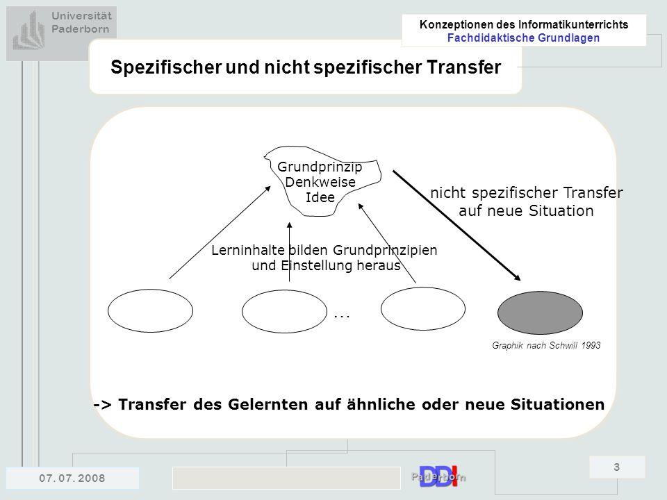 Universität Paderborn Konzeptionen des Informatikunterrichts Fachdidaktische Grundlagen 07. 07. 2008 3 Spezifischer und nicht spezifischer Transfer Gr