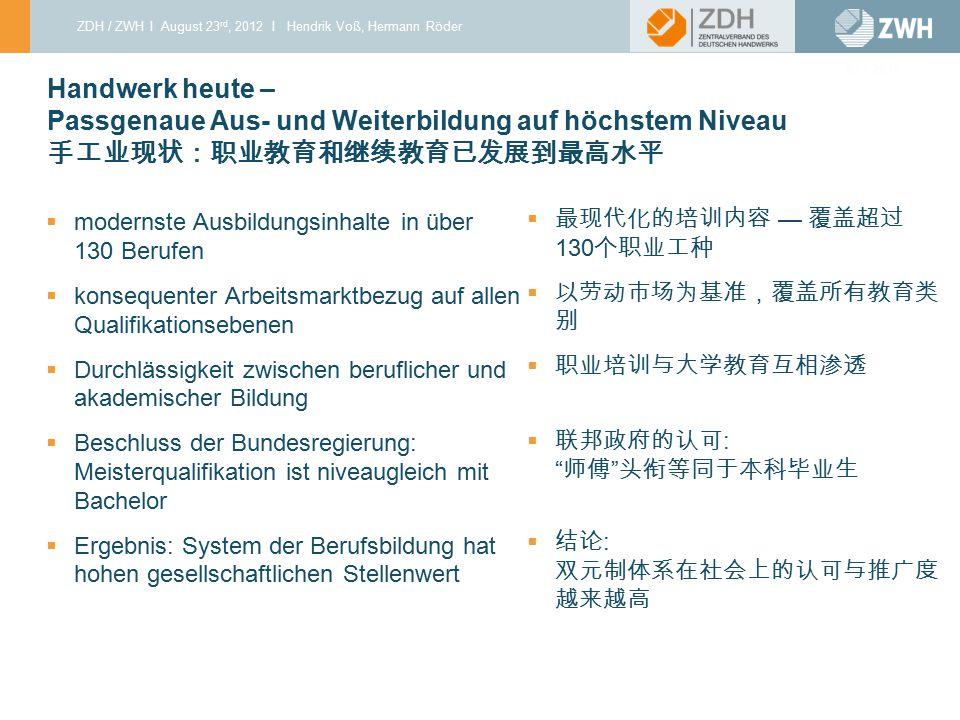 ZDH / ZWH I August 23 rd, 2012 I Hendrik Voß, Hermann Röder 03 I 2010  modernste Ausbildungsinhalte in über 130 Berufen  konsequenter Arbeitsmarktbe