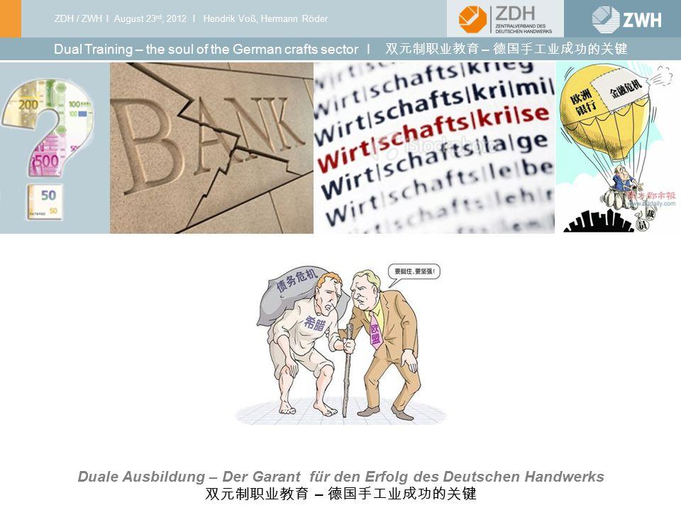 ZDH / ZWH I August 23 rd, 2012 I Hendrik Voß, Hermann Röder 03 I 2010 Duale Ausbildung – Der Garant für den Erfolg des Deutschen Handwerks 双元制职业教育 – 德