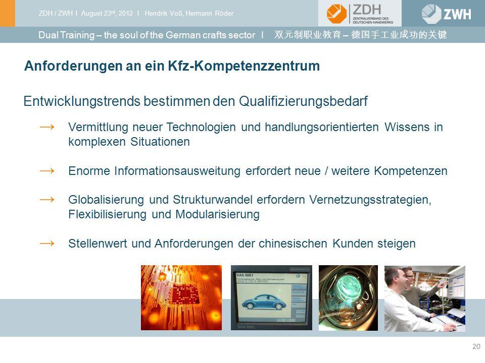 ZDH / ZWH I August 23 rd, 2012 I Hendrik Voß, Hermann Röder 03 I 2010 Anforderungen an ein Kfz-Kompetenzzentrum Entwicklungstrends bestimmen den Quali