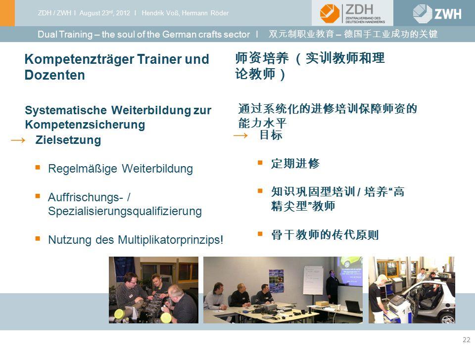 ZDH / ZWH I August 23 rd, 2012 I Hendrik Voß, Hermann Röder 03 I 2010 Kompetenzträger Trainer und Dozenten Systematische Weiterbildung zur Kompetenzsi