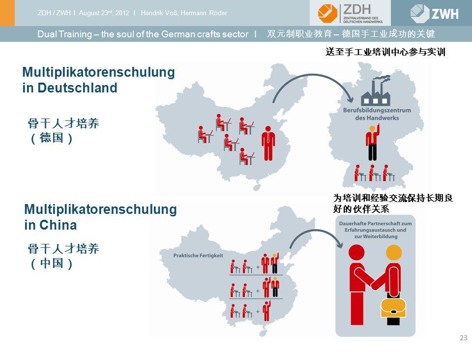 ZDH / ZWH I August 23 rd, 2012 I Hendrik Voß, Hermann Röder 03 I 2010 Multiplikatorenschulung in Deutschland 23 Multiplikatorenschulung in China Dual