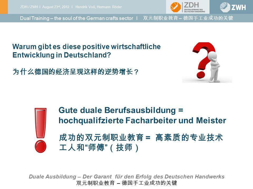ZDH / ZWH I August 23 rd, 2012 I Hendrik Voß, Hermann Röder 03 I 2010 Warum gibt es diese positive wirtschaftliche Entwicklung in Deutschland? 为什么德国的经