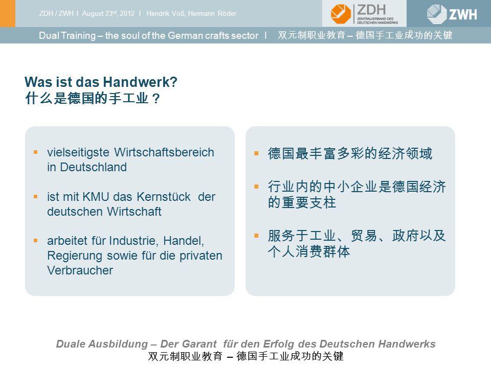 ZDH / ZWH I August 23 rd, 2012 I Hendrik Voß, Hermann Röder 03 I 2010 Was ist das Handwerk? 什么是德国的手工业?  vielseitigste Wirtschaftsbereich in Deutschla