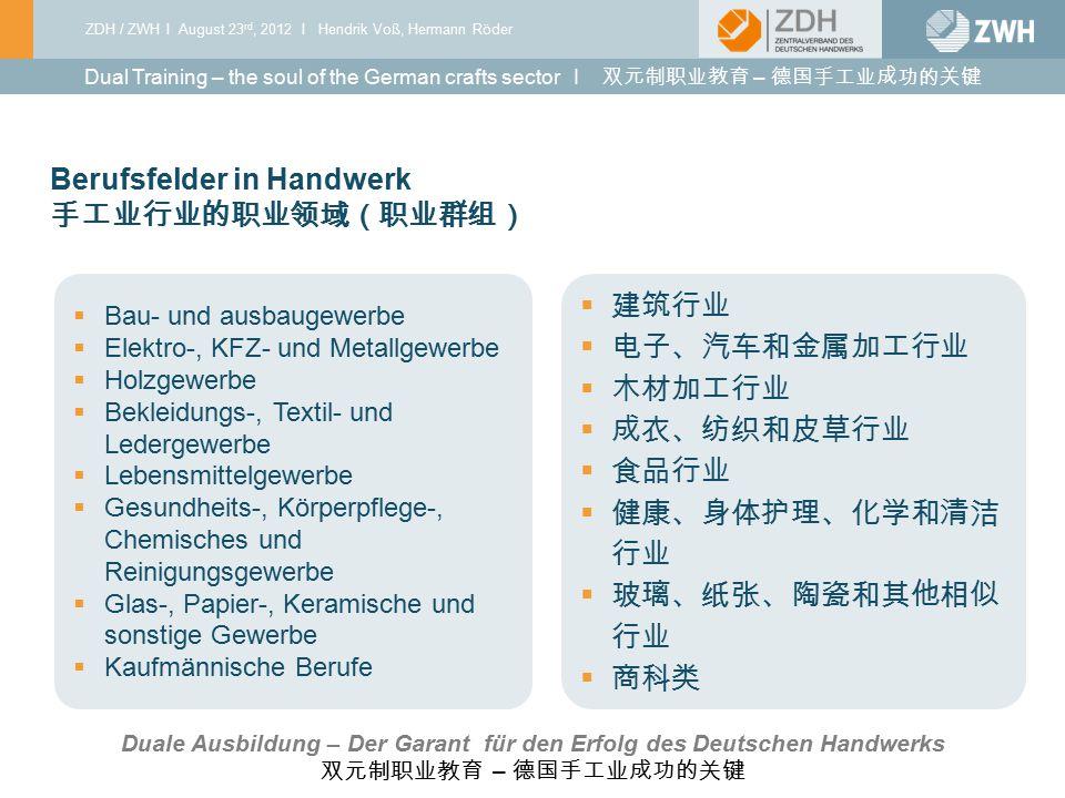 ZDH / ZWH I August 23 rd, 2012 I Hendrik Voß, Hermann Röder 03 I 2010 Berufsfelder in Handwerk 手工业行业的职业领域(职业群组)  Bau- und ausbaugewerbe  Elektro-, K