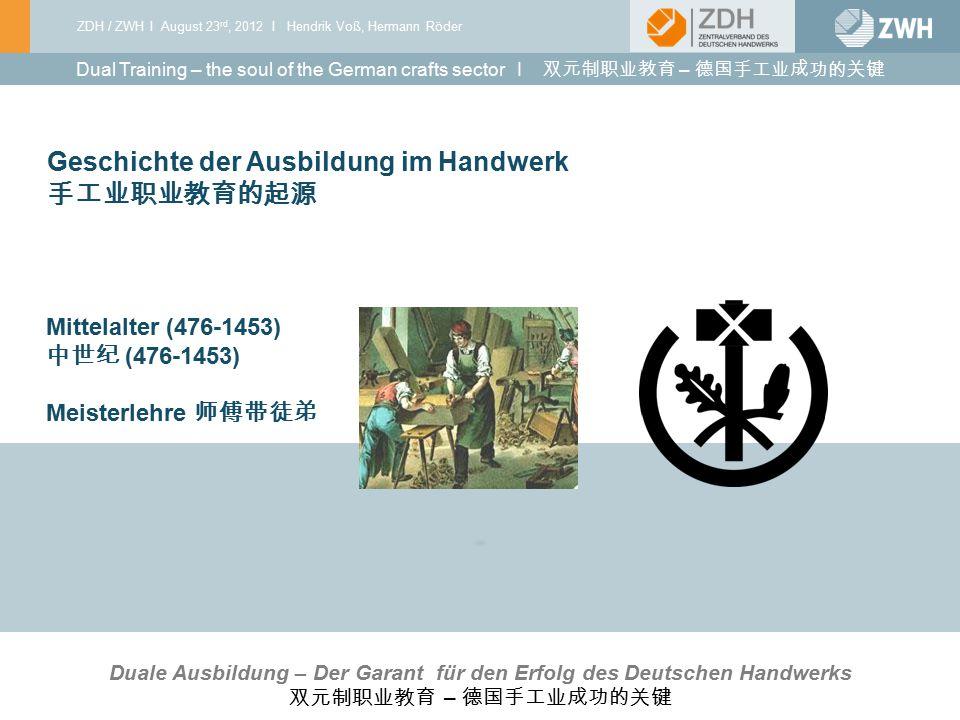 ZDH / ZWH I August 23 rd, 2012 I Hendrik Voß, Hermann Röder 03 I 2010 Geschichte der Ausbildung im Handwerk 手工业职业教育的起源 Mittelalter (476-1453) 中世纪 (476