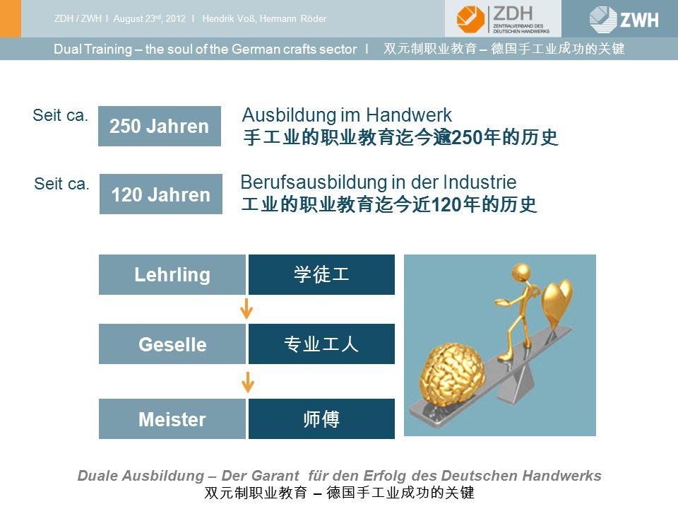 ZDH / ZWH I August 23 rd, 2012 I Hendrik Voß, Hermann Röder 03 I 2010 Berufsausbildung in der Industrie 工业的职业教育迄今近 120 年的历史 Seit ca. Ausbildung im Han