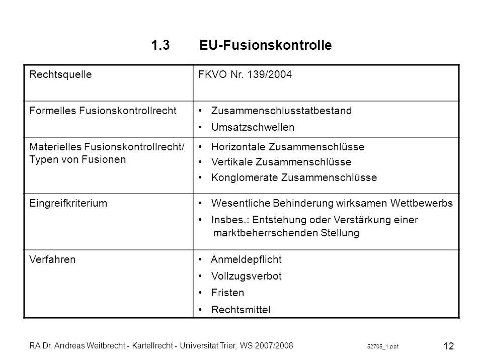 RA Dr. Andreas Weitbrecht - Kartellrecht - Universität Trier, WS 2007/2008 52705_1.ppt 12 1.3EU-Fusionskontrolle RechtsquelleFKVO Nr. 139/2004 Formell