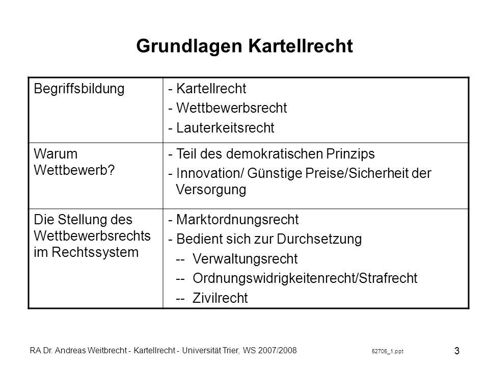 RA Dr. Andreas Weitbrecht - Kartellrecht - Universität Trier, WS 2007/2008 52705_1.ppt 3 Grundlagen Kartellrecht Begriffsbildung- Kartellrecht - Wettb