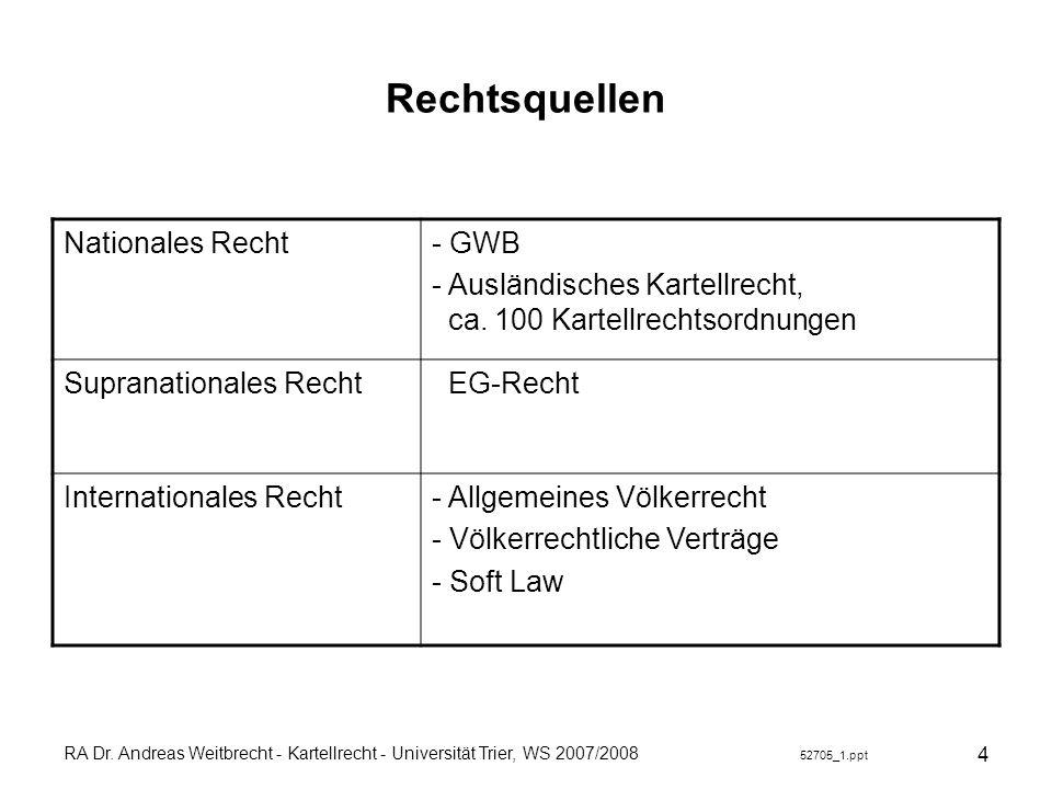 RA Dr. Andreas Weitbrecht - Kartellrecht - Universität Trier, WS 2007/2008 52705_1.ppt 4 Rechtsquellen Nationales Recht- GWB - Ausländisches Kartellre
