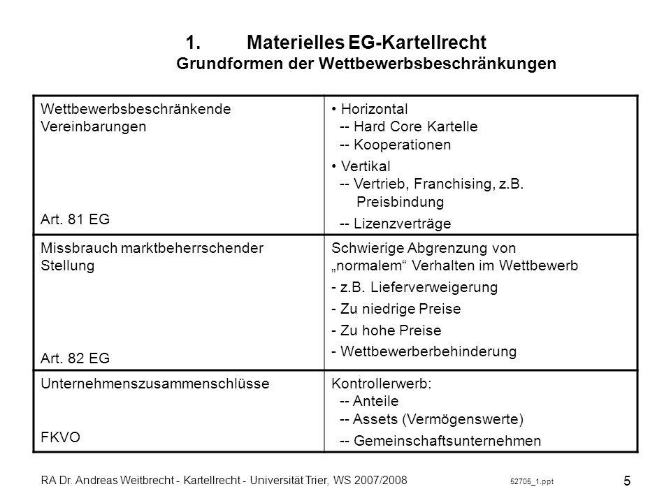 RA Dr. Andreas Weitbrecht - Kartellrecht - Universität Trier, WS 2007/2008 52705_1.ppt 5 1.Materielles EG-Kartellrecht Grundformen der Wettbewerbsbesc