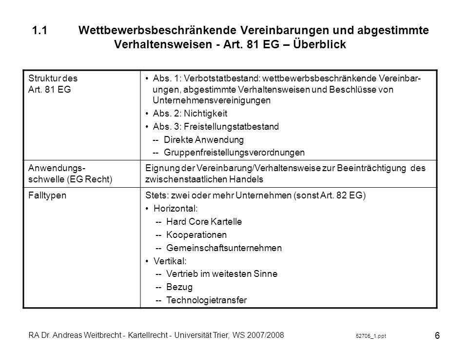 RA Dr. Andreas Weitbrecht - Kartellrecht - Universität Trier, WS 2007/2008 52705_1.ppt 6 1.1Wettbewerbsbeschränkende Vereinbarungen und abgestimmte Ve