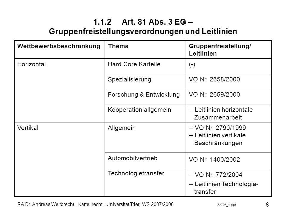 RA Dr. Andreas Weitbrecht - Kartellrecht - Universität Trier, WS 2007/2008 52705_1.ppt 8 1.1.2Art. 81 Abs. 3 EG – Gruppenfreistellungsverordnungen und