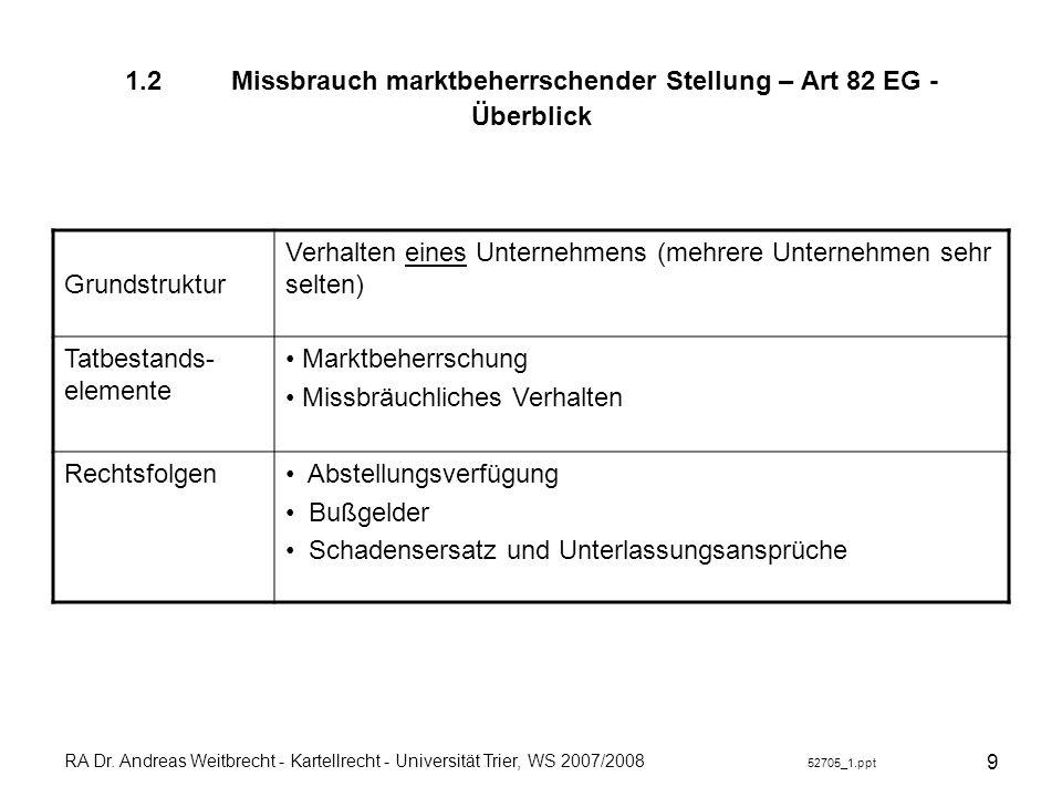 RA Dr. Andreas Weitbrecht - Kartellrecht - Universität Trier, WS 2007/2008 52705_1.ppt 9 1.2Missbrauch marktbeherrschender Stellung – Art 82 EG - Über