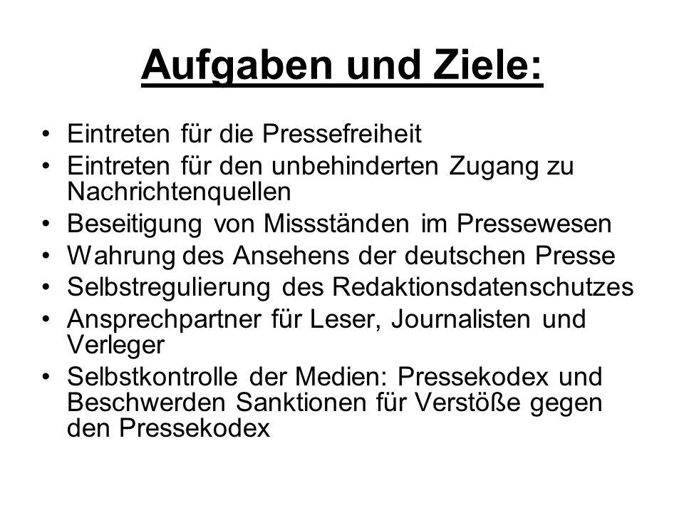 Aufgaben und Ziele: Eintreten für die Pressefreiheit Eintreten für den unbehinderten Zugang zu Nachrichtenquellen Beseitigung von Missständen im Pressewesen Wahrung des Ansehens der deutschen Presse Selbstregulierung des Redaktionsdatenschutzes Ansprechpartner für Leser, Journalisten und Verleger Selbstkontrolle der Medien: Pressekodex und Beschwerden Sanktionen für Verstöße gegen den Pressekodex