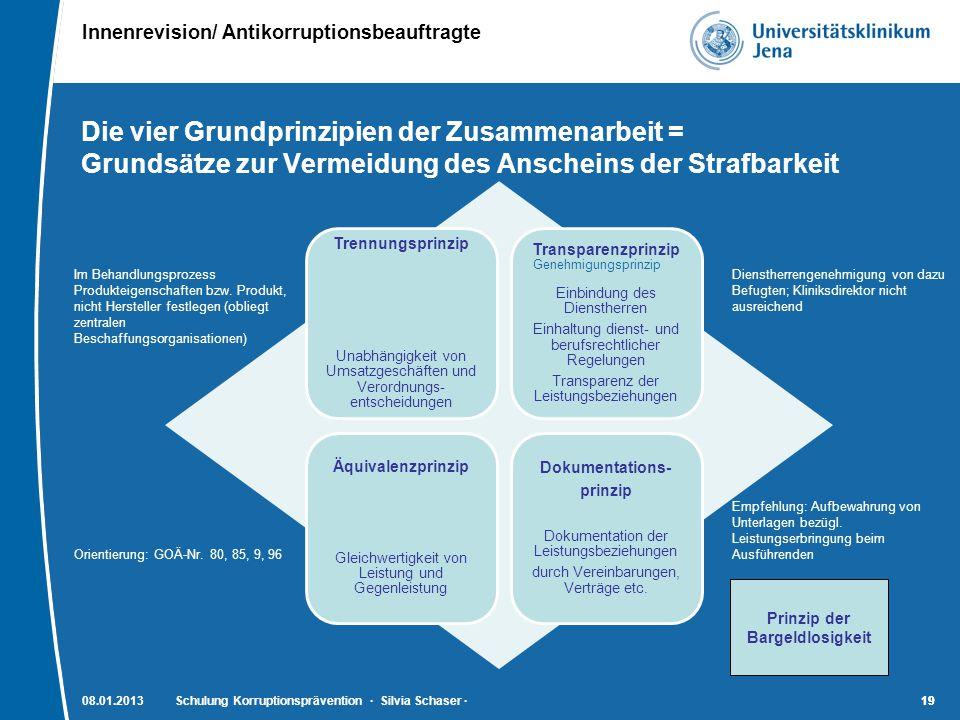 Innenrevision/ Antikorruptionsbeauftragte 19 Die vier Grundprinzipien der Zusammenarbeit = Grundsätze zur Vermeidung des Anscheins der Strafbarkeit Tr