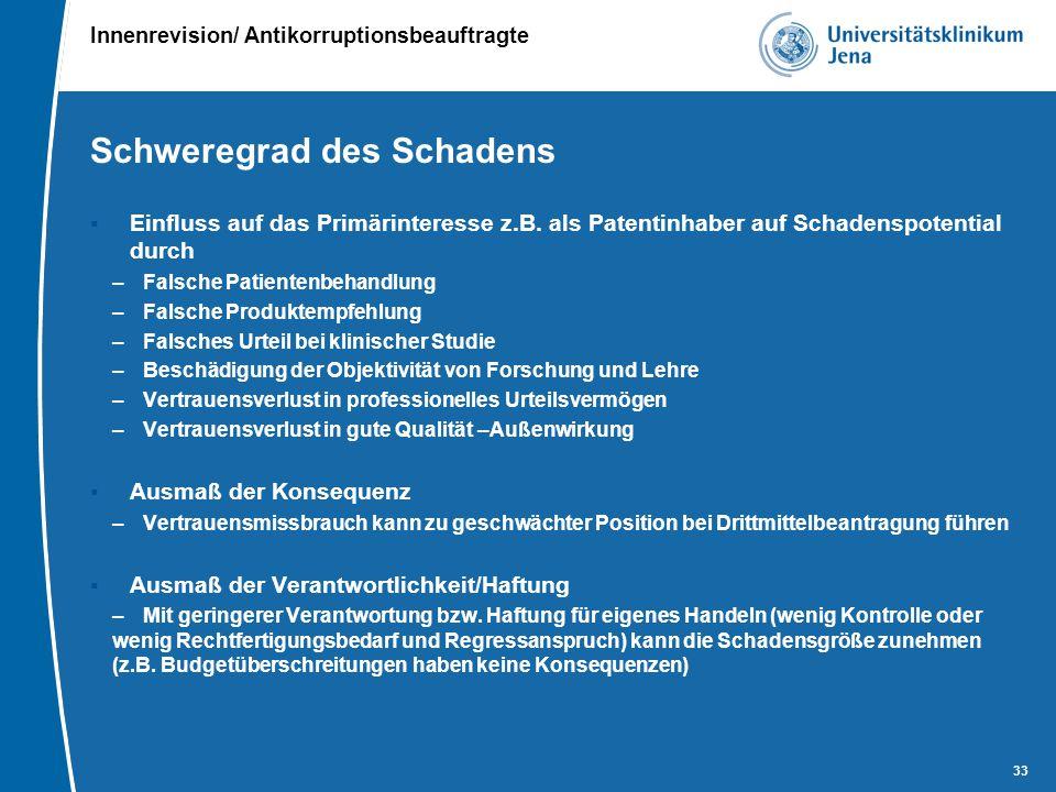 Innenrevision/ Antikorruptionsbeauftragte 33 Schweregrad des Schadens  Einfluss auf das Primärinteresse z.B. als Patentinhaber auf Schadenspotential