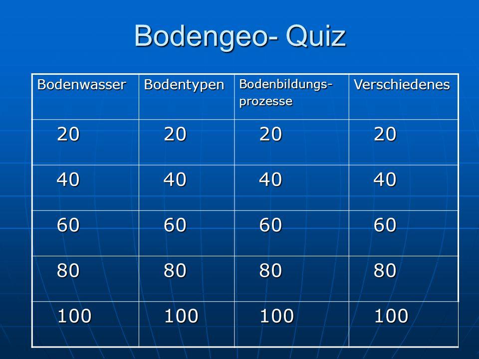 Kategorie Bodenwasser Bodenwasser: 20: Nenne 2 Formen des Bodenwassers.