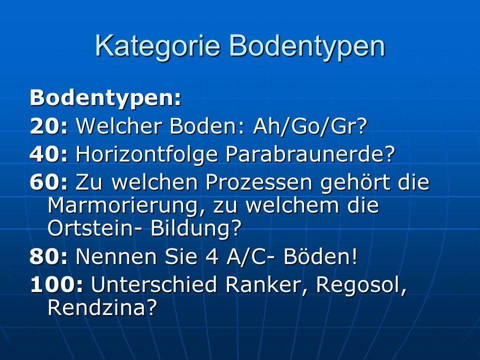 Kategorie Bodentypen Bodentypen: 20: Welcher Boden: Ah/Go/Gr.