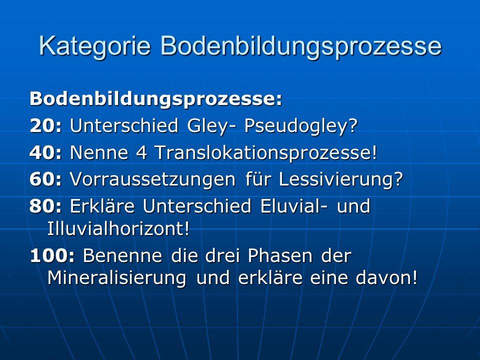 Kategorie Bodenbildungsprozesse Bodenbildungsprozesse: 20: Unterschied Gley- Pseudogley.