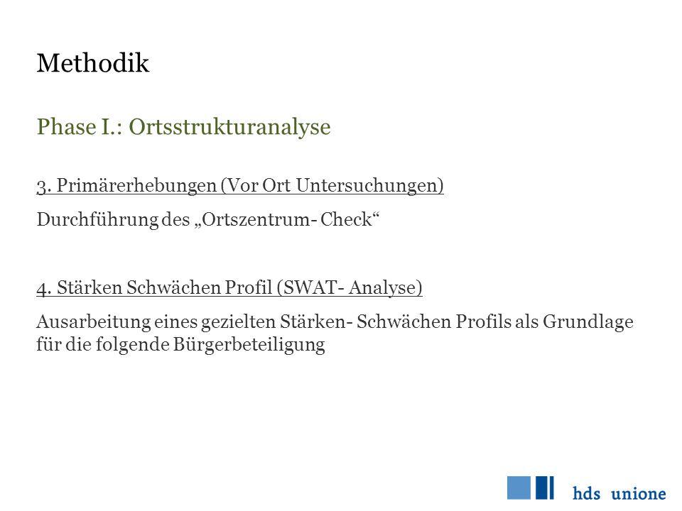 """Methodik Phase I.: Ortsstrukturanalyse 3. Primärerhebungen (Vor Ort Untersuchungen) Durchführung des """"Ortszentrum- Check"""" 4. Stärken Schwächen Profil"""