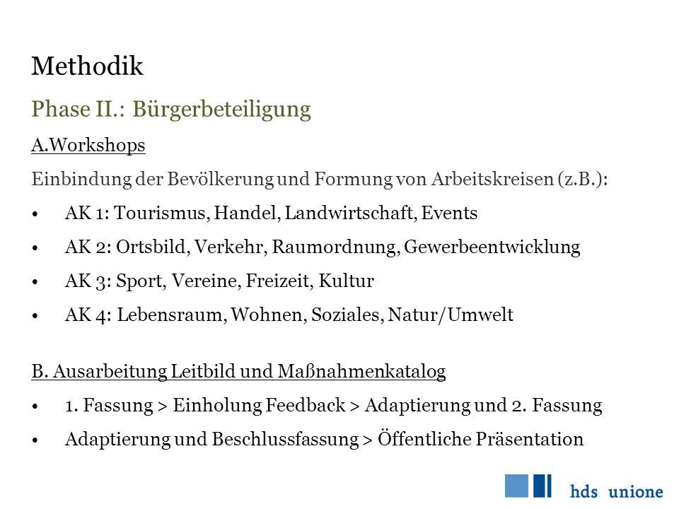 Methodik Phase II.: Bürgerbeteiligung A.Workshops Einbindung der Bevölkerung und Formung von Arbeitskreisen (z.B.): AK 1: Tourismus, Handel, Landwirts
