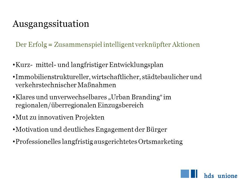 Ausgangssituation Der Erfolg = Zusammenspiel intelligent verknüpfter Aktionen Kurz- mittel- und langfristiger Entwicklungsplan Immobilienstruktureller