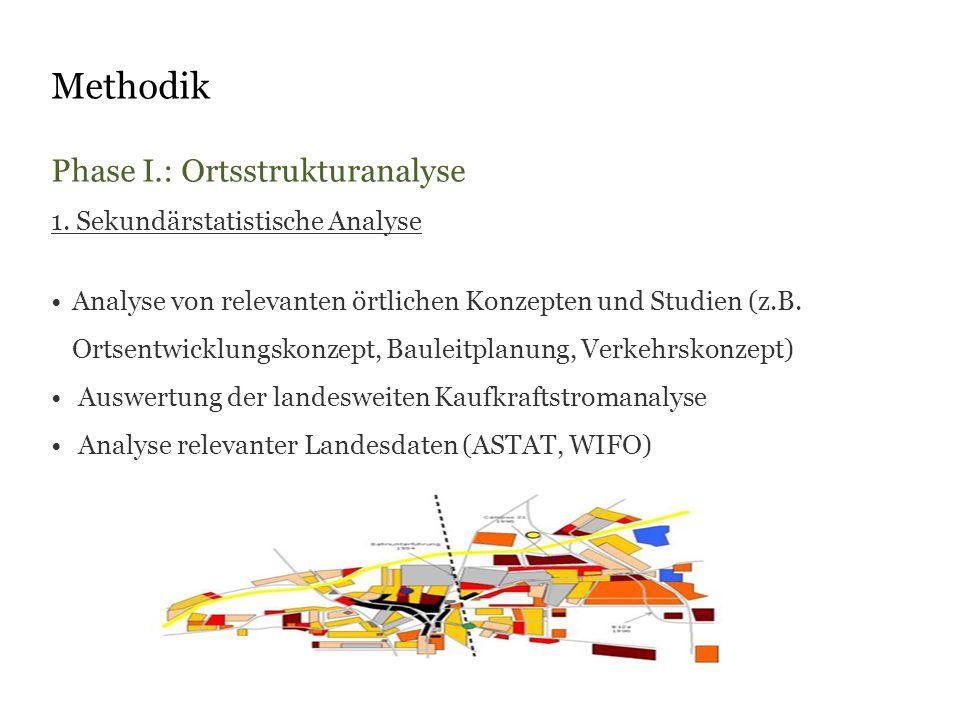 Methodik Phase I.: Ortsstrukturanalyse 1. Sekundärstatistische Analyse Analyse von relevanten örtlichen Konzepten und Studien (z.B. Ortsentwicklungsko
