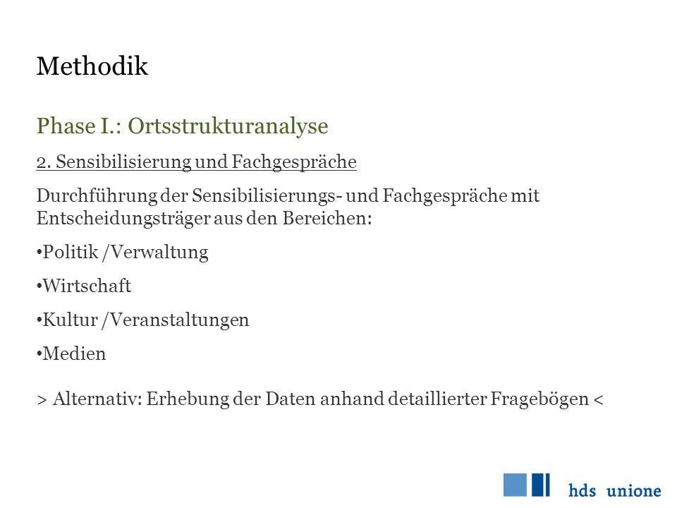 Methodik Phase I.: Ortsstrukturanalyse 2. Sensibilisierung und Fachgespräche Durchführung der Sensibilisierungs- und Fachgespräche mit Entscheidungstr