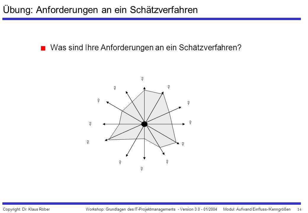 14 Workshop: Grundlagen des IT-Projektmanagements - Version 3.0 - 01/2004Modul: Aufwand Einfluss-/Kenngrößen Copyright: Dr. Klaus Röber Übung: Anforde